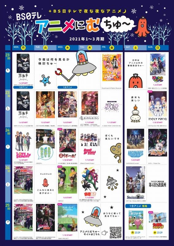 1 月 年 アニメ 2020